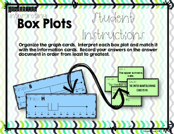Box Plot Card Sort Activity