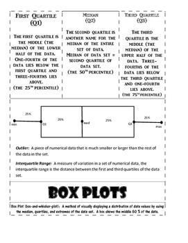 Box Plot Foldable