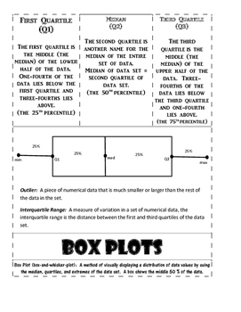 Box Plot Foldable
