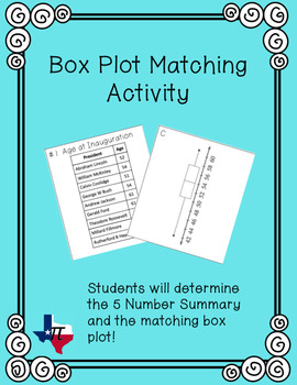 Box Plot Matching Activity