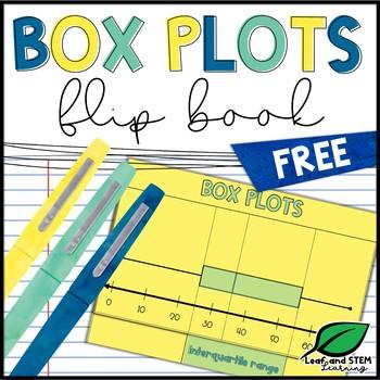 Box Plot Notes Flip Book | FREE