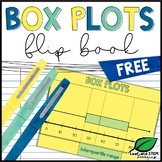 Box Plot Notes Flip Book | FREE