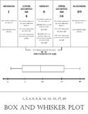 Box Plot Reference Sheet Foldable