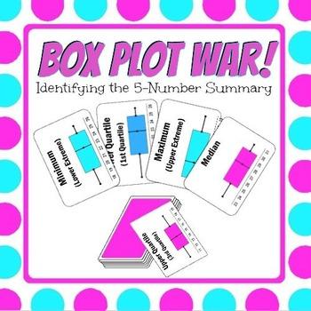 Box Plot War - Identifying the 5-Number Summary