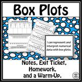 Box Plots Lesson