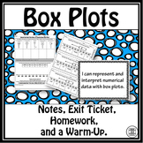 Box Plots Lesson