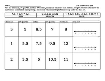 Box Plots: A Color to Sort Activity 6.SP.3 & 7.SP.4