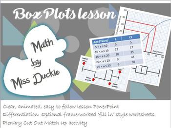 Box Plots / Box and Whisker diagram lesson