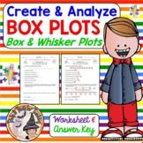 Box Plots Create Analyze Box and Whisker Plots LQ, UQ, IQR, LV, GV, MMM Range