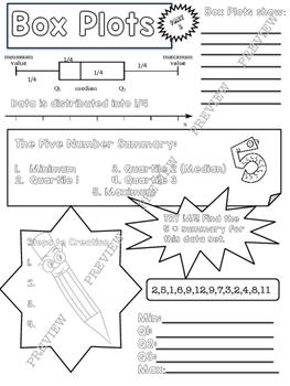 Box Plots Doodle Notes
