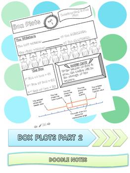 Box Plots Doodle Notes Part 2