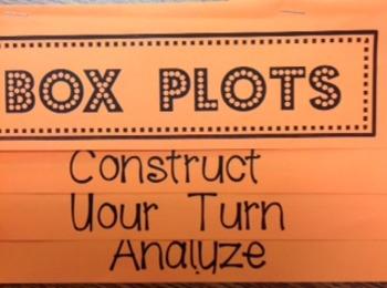 Box Plots FlipBook