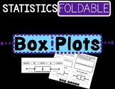 Box Plots Foldable