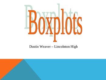 Box Plots Powerpoint