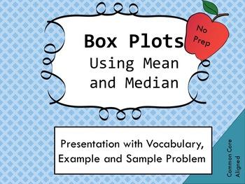 Box Plots Presentation