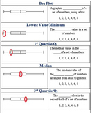 Box Plots Vocabulary Cards