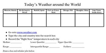 Box Plots with Weather
