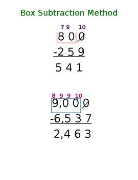 Box Subtraction Method