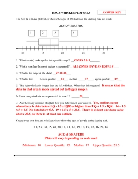 box and whisker plot worksheet   sop ex les moreover  furthermore Math Worksheets Box And Whisker Plots Full Size Of Box And Whisker also Line Plot Worksheets Grade Graph Plain 6th Box And Whisker additionally Double Box and Whisker Plots   CK 12 Foundation together with Box and Whisker Plot   Math Worksheets Land additionally  likewise Box and Whisker Plots Coloring Worksheet by Lindsay Perro   TpT also Box and Whisker Plots   Education together with Box And Whisker Plot Quiz Worksheets   Teaching Resources   TpT moreover  as well Box and Whisker Plot Maker Excel   Box Plot Generator likewise Dot Plot Worksheet   Mychaume together with How To Use A Box And Whisker Plot Math The Next Step Is To Draw The furthermore Independent Practice 1  Box and Whisker Plot Worksheet for 9th furthermore Box And Whisker Plots Practice Math Box And Whisker Plot Worksheet. on worksheet box and whisker plots