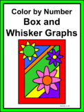 Box and Whisker Graphs Color by Number
