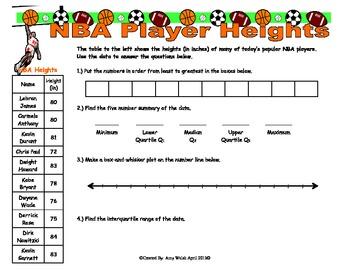 Box and Whisker Plot Activities - Grade 6 Math Statistics Common Core