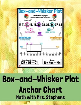 Box-and-Whisker Plot Anchor Chart