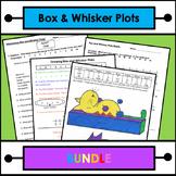Box and Whisker Plots BUNDLE