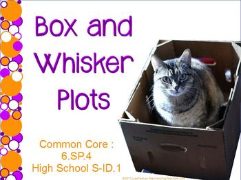 Box and Whisker Plot Flipchart for Promethean Board