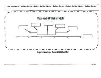 box and whisker plot foldable by m squared middle school math tpt. Black Bedroom Furniture Sets. Home Design Ideas