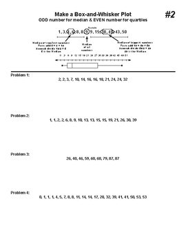 Box and Whisker Plot - Guide and Worksheets