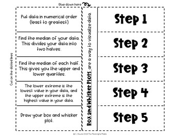 Box and Whisker Plot Interactive Notebook Notes
