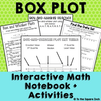 Box Plot Interactive Notebook