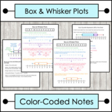 Box and Whisker Plot Notes - Color Coded