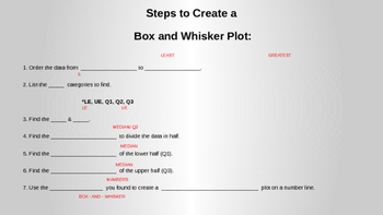 Box and Whisker Plot Notes, Ticket in the Door, & Guided Notes