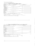 Box and Whisker Plot Practice/Assignment from Restaurant