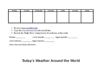 Box and Whisker Plot Using the Weather