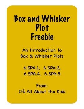 Box and Whisker Plots
