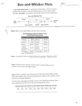 Box and Whisker Plots Graphs With Steps On How To Create