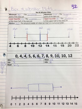 Box and Whisker Plots Interactive Notebook Notes