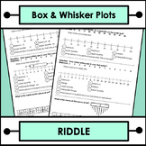 Box and Whisker Plots Riddle Worksheet