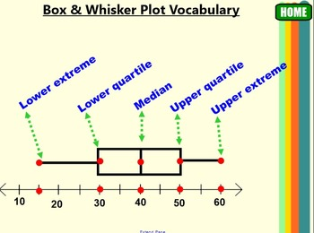 Box and Whisker Plots 6th CCSS SmartBoard Notebook
