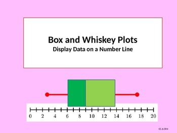 Box and Whisker Plots with Student Worksheet
