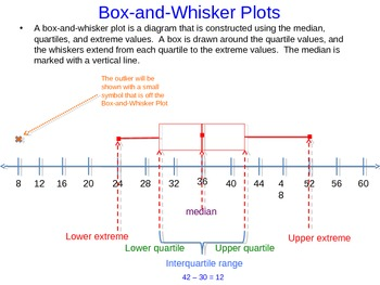 Box and Whisker power point presentation