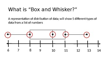 Box and Whiskers Plot PowerPoint