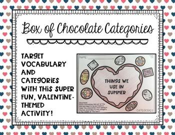 Box of Chocolate Categories