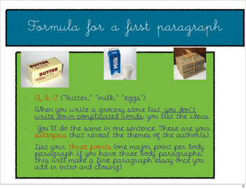 Boxed Cake Essay-Use this mix; add in your own details; stir your ESSAY up!