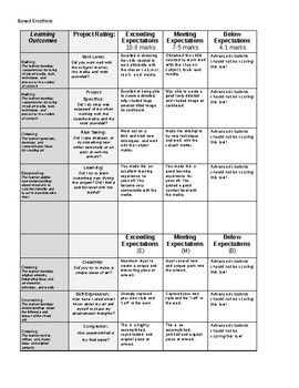 Boxed Emotions Marking Sheet