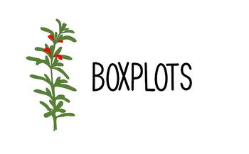 Boxplots Bundle Box and Whiskers Statistics