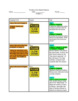 Boy in the Striped Pajamas Reading Guide - Reciprocal Teaching