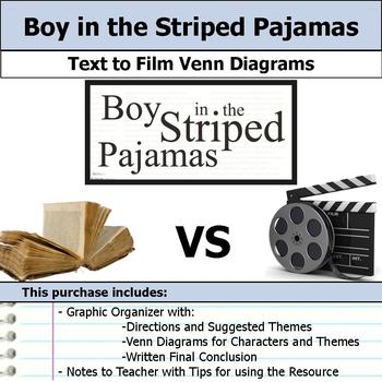 Boy in the Striped Pajamas - Text to Film Venn Diagram and Written Conclusion